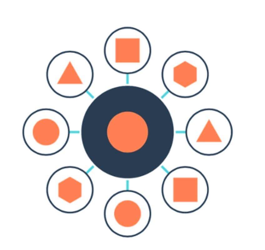 محتوای ستونی یا پیلار کانتنت (Pillar Content) چیست و چگونه به بهبود رتبه سایت و سئوی آن کمک میکند؟